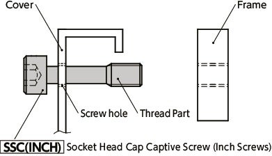 SSC(INCH)Socket Head Cap Captive Screws (Inch Screws)