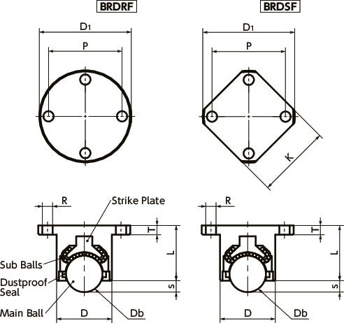 BRDSFDownward Ball Rollers - Flange Type (Round/Square)寸法図