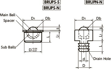 BRUPN-NBall Rollers - Press Fit Type寸法図