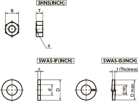 SWAS-IFHex Nuts / Washers - Inch Thread寸法図