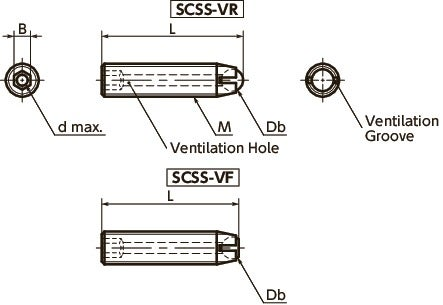SCSS-VFClamping Set Screws with Ventilation Hole寸法図