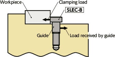 SLEC-BClamping Screws(Guide type/Ferrosoferric Oxide Film)