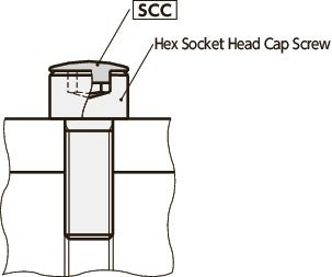 SCCCover Caps for Hex Socket Head Cap Screws