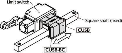 CUSBQuick Positioning Brackets - For Square Shafts