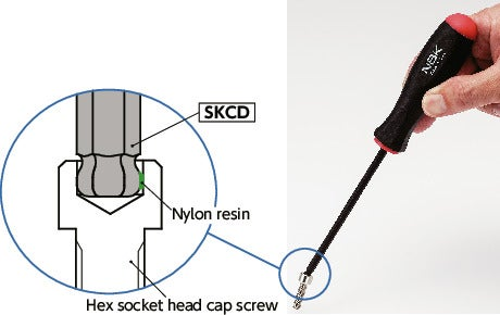 SKCDHexagon Screwdriver (with Screw Holding Function)