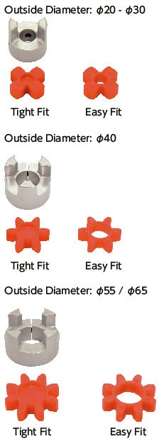 NBK Japan MJS-40CSK-WH 12mm to 15mm Jaw-type Flexible Coupling