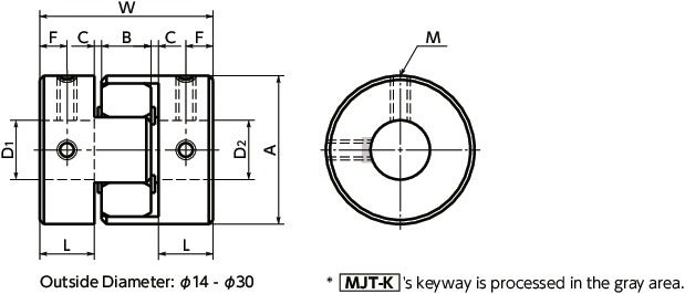 NBK Japan MJS-55CSK-EWH 15mm to 30mm Jaw-type Flexible Coupling