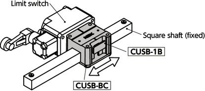 CUSB-1BQuick Positioning Brackets - For Square Shafts - 1 Button Type